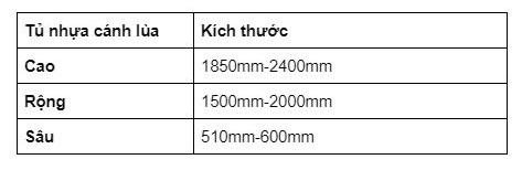 Kích thước chi tiết tủ nhựa đài loan cánh lùa